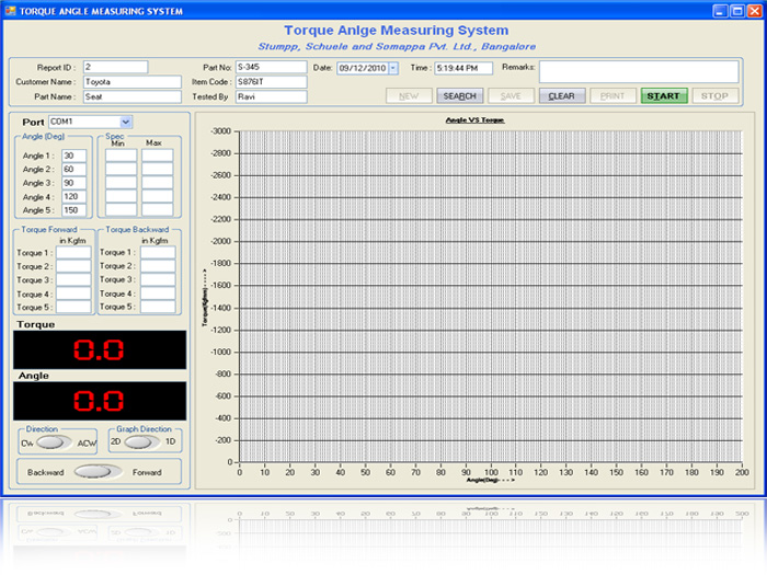 Automated Test Equipment, Data Acquisition System, Application